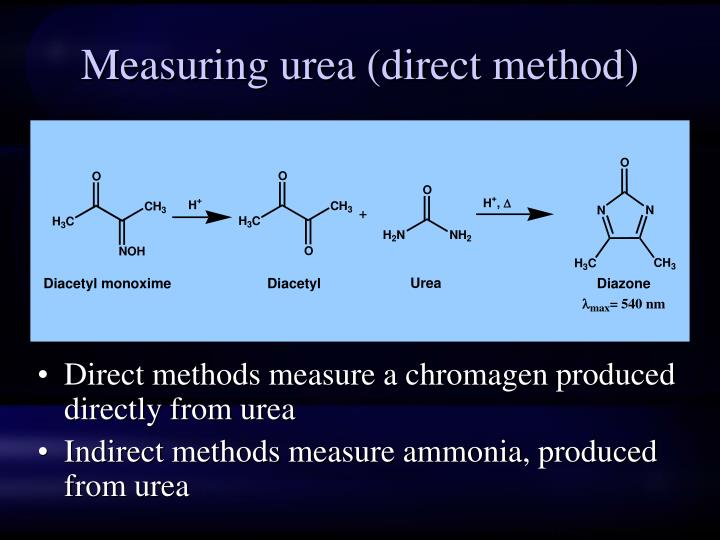 Measuring urea (direct method)