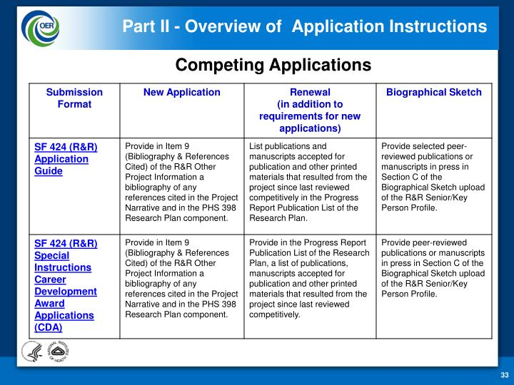 Part II - Overview of  Application Instructions