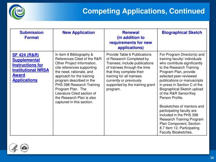 Competing Applications, Continued