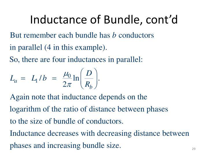 Inductance of Bundle, cont'd
