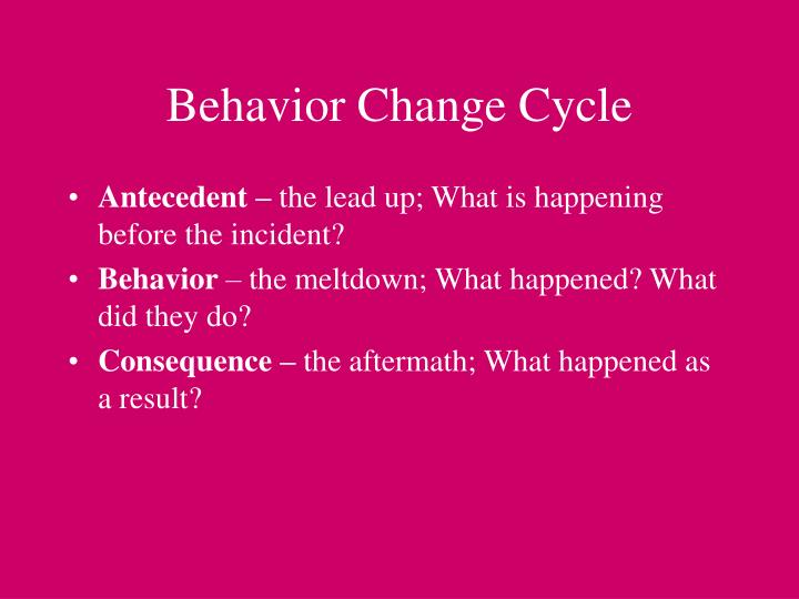 Behavior Change Cycle