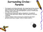 surrounding circles parents