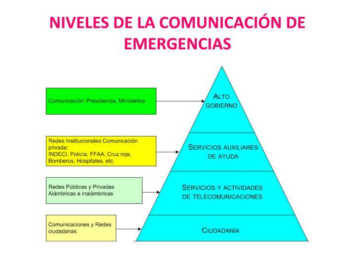 NIVELES DE LA COMUNICACIÓN DE EMERGENCIAS
