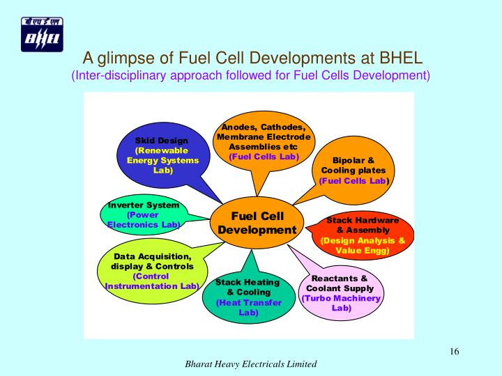 A glimpse of Fuel Cell Developments at BHEL