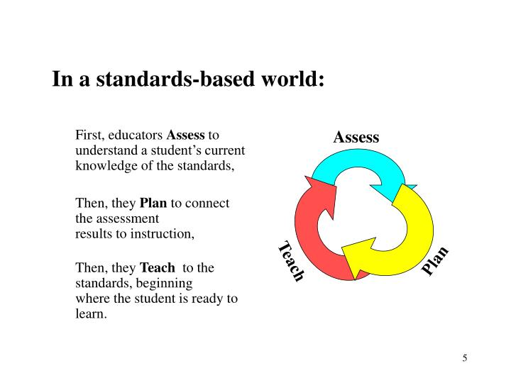 In a standards-based world: