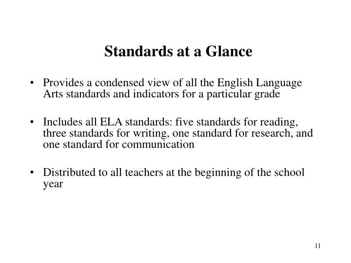 Standards at a Glance