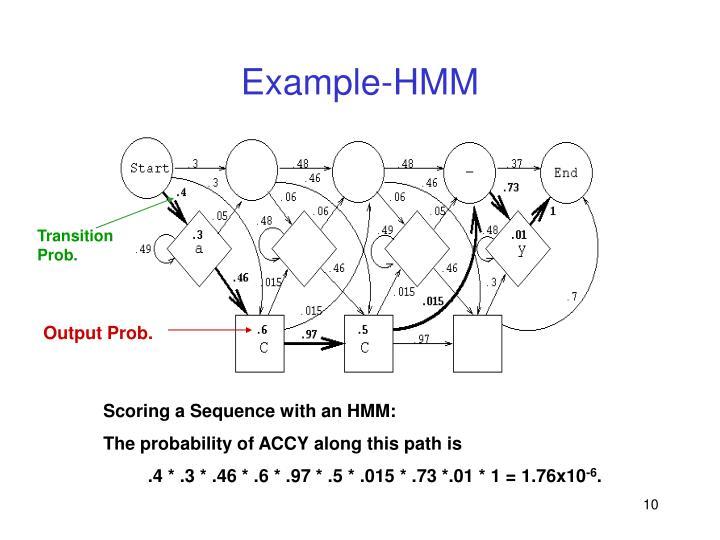 Example-HMM