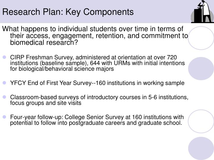 Research Plan: Key Components