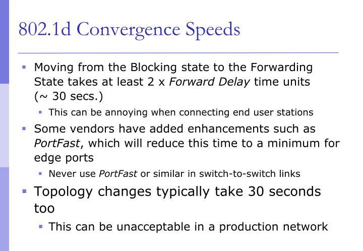 802.1d Convergence Speeds