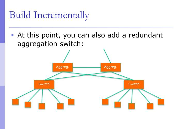 Build Incrementally