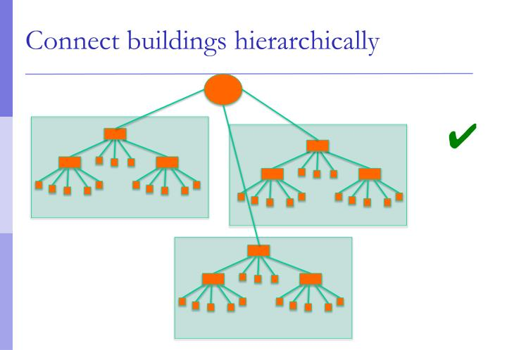 Connect buildings hierarchically