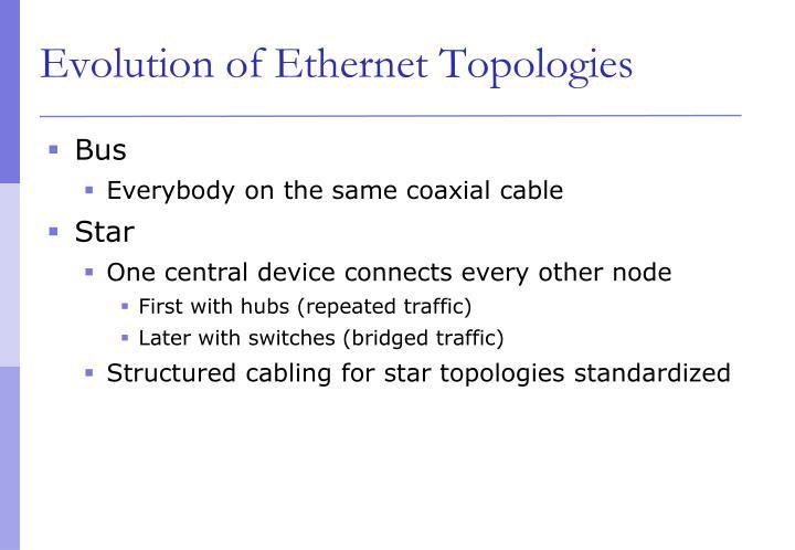 Evolution of Ethernet Topologies
