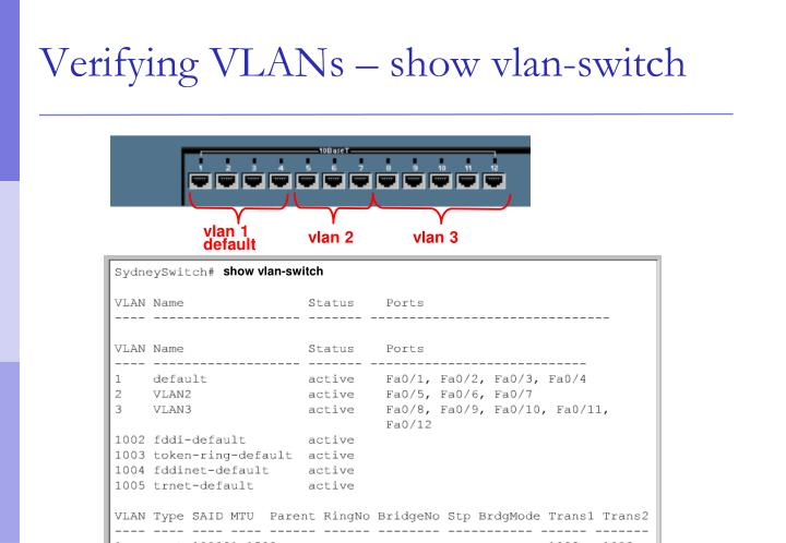 Verifying VLANs – show vlan-switch