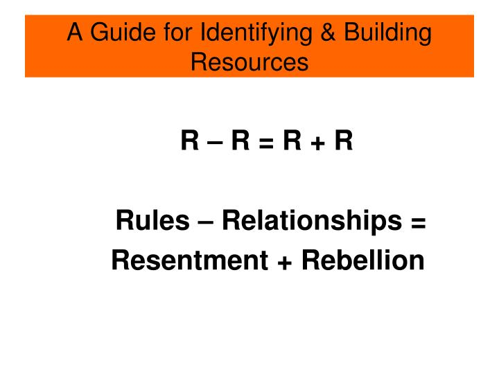 A Guide for Identifying & Building Resources