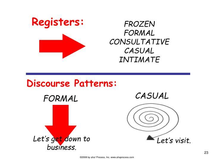 Registers: