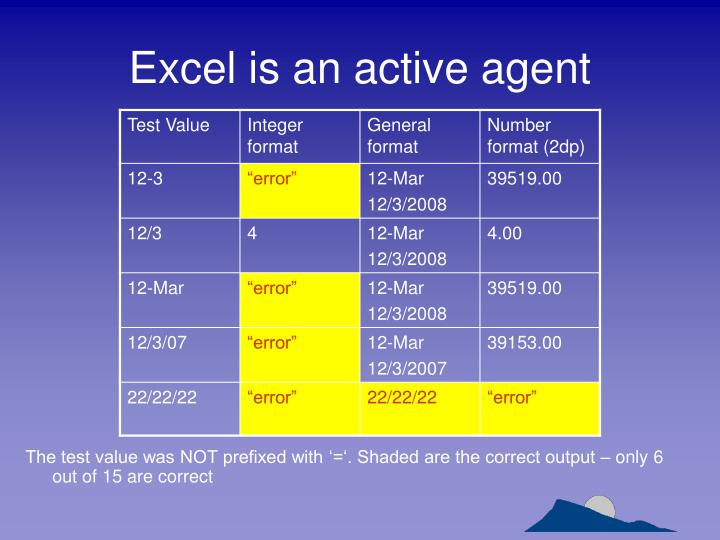 Excel is an active agent