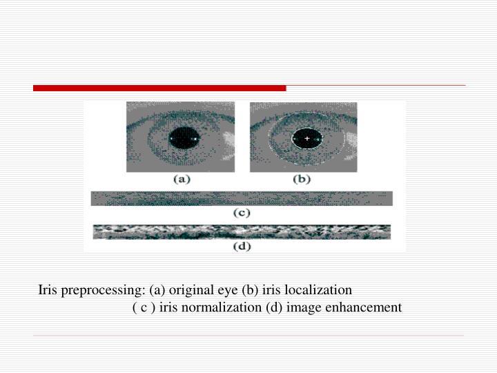 Iris preprocessing: (a) original eye (b) iris localization