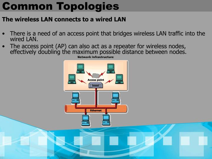 Common Topologies