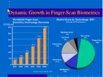 dynamic growth in finger scan biometrics