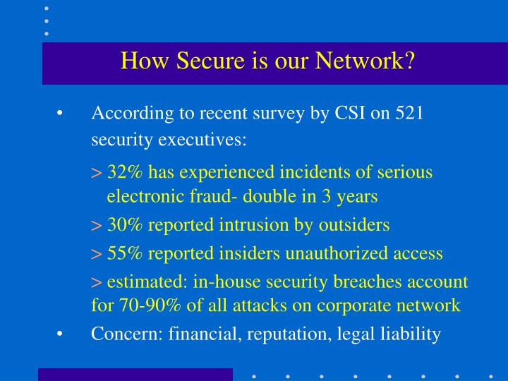 How Secure is our Network?