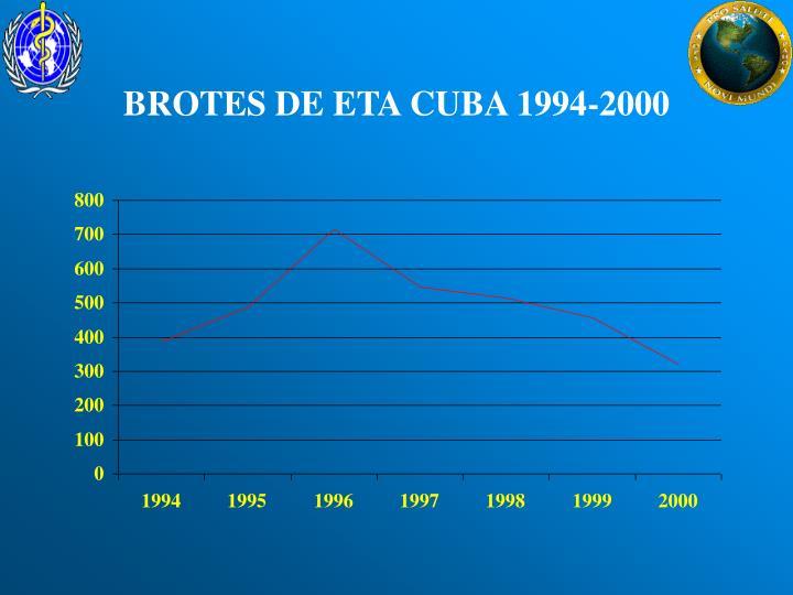 BROTES DE ETA CUBA 1994-2000