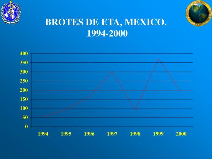 BROTES DE ETA, MEXICO.