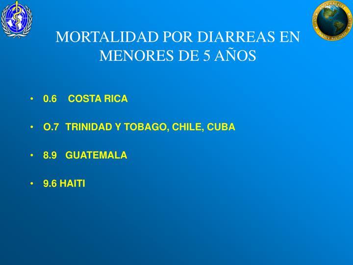 MORTALIDAD POR DIARREAS EN MENORES DE 5 AÑOS