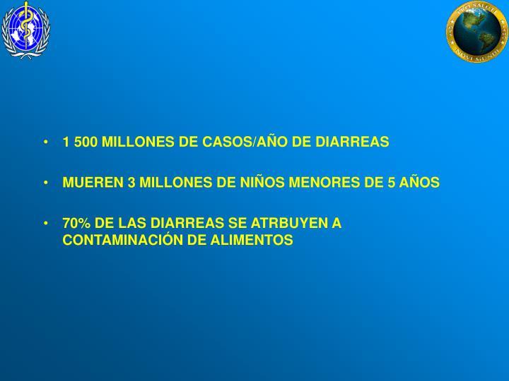 1 500 MILLONES DE CASOS/AÑO DE DIARREAS