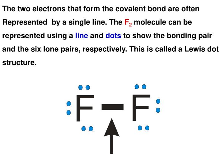 The two electrons that form the covalent bond are often