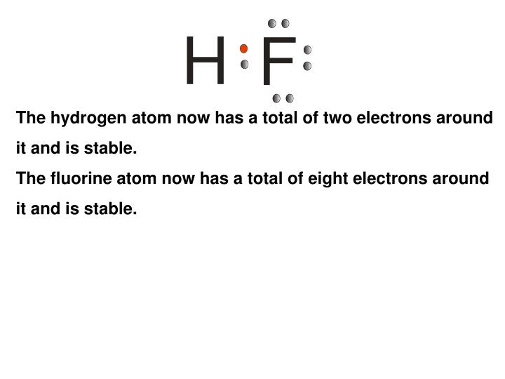 The hydrogen atom now has a total of two electrons around
