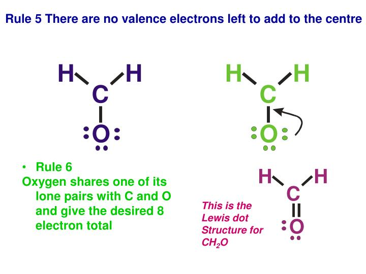 Rule 5 There are no valence electrons left to add to the centre