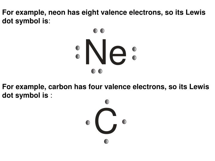 For example, neon has eight valence electrons, so its Lewis