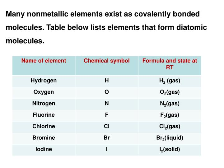 Many nonmetallic elements exist as covalently bonded molecules. Table below lists elements that form diatomic  molecules.