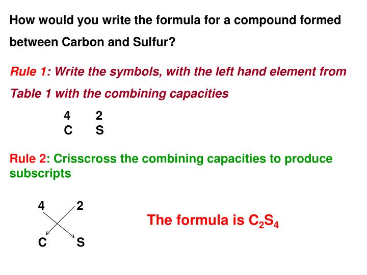How would you write the formula for a compound formed between Carbon and Sulfur?