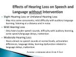 effects of hearing loss on speech and language without intervention