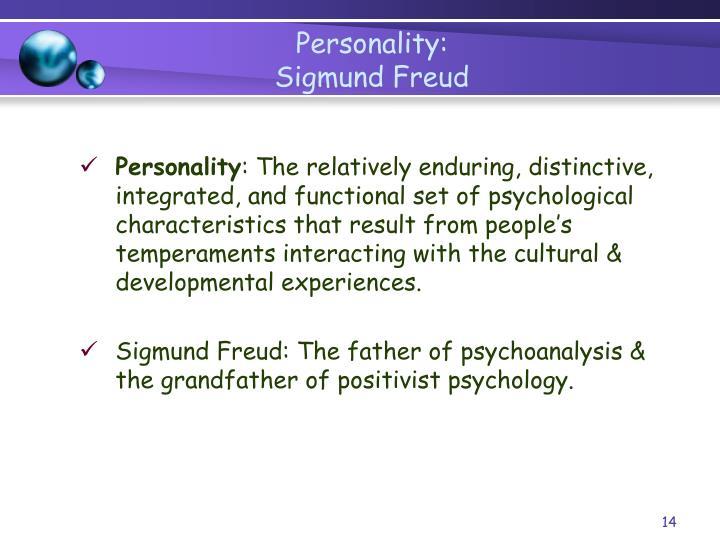 Sigmund Freud Theory