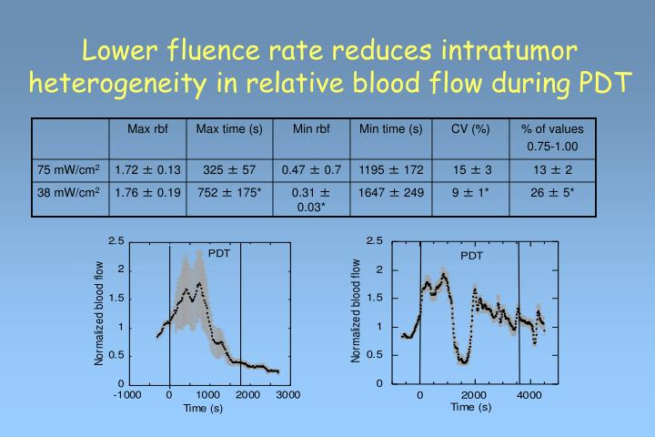 Lower fluence rate reduces intratumor heterogeneity in relative blood flow during PDT