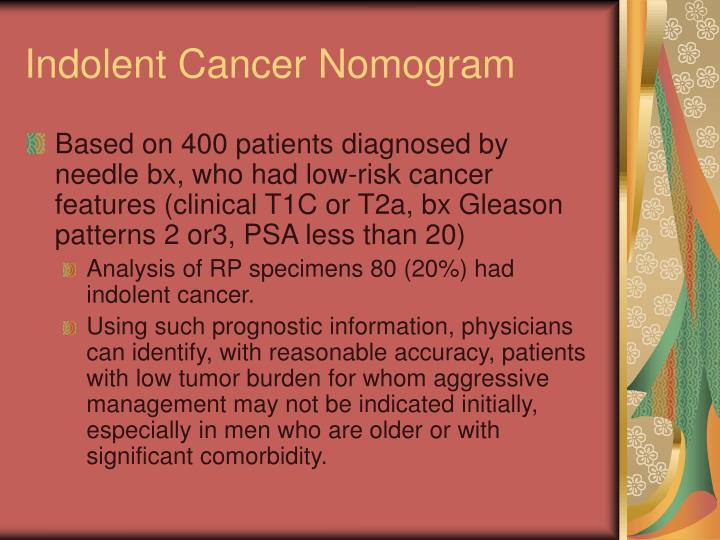 Indolent Cancer Nomogram