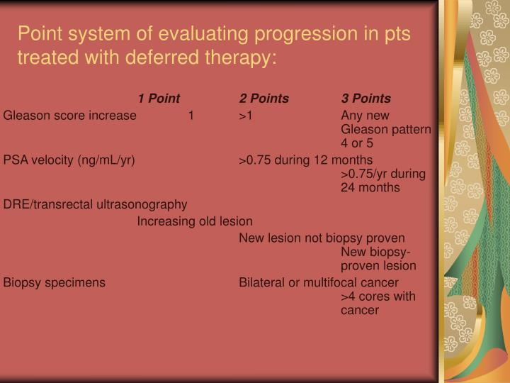 Point system of evaluating progression in pts treated with deferred therapy: