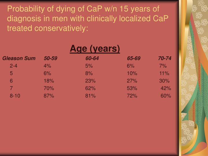 Probability of dying of CaP w/n 15 years of diagnosis in men with clinically localized CaP treated conservatively: