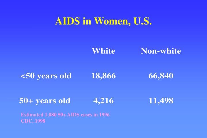 AIDS in Women, U.S.