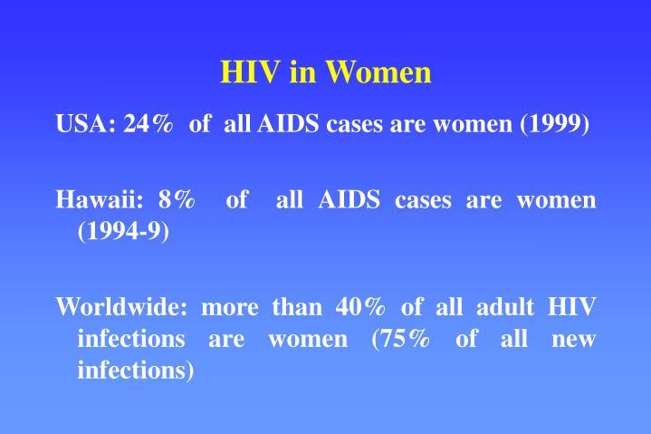 HIV in Women