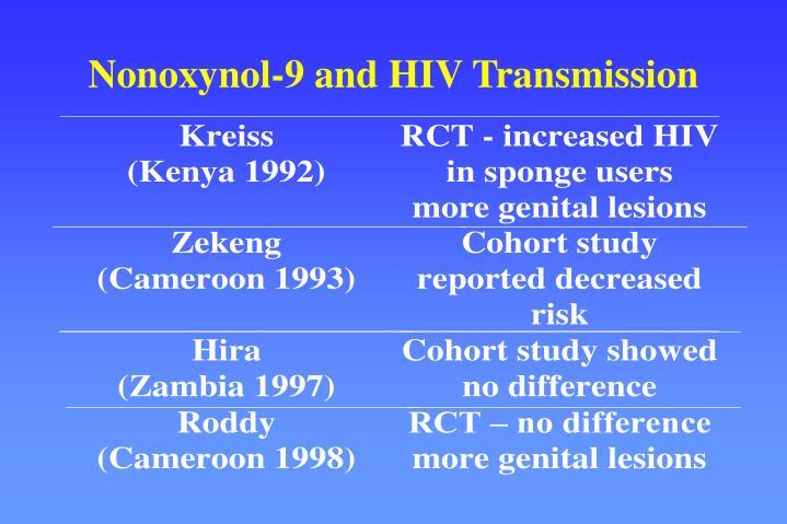 Nonoxynol-9 and HIV Transmission