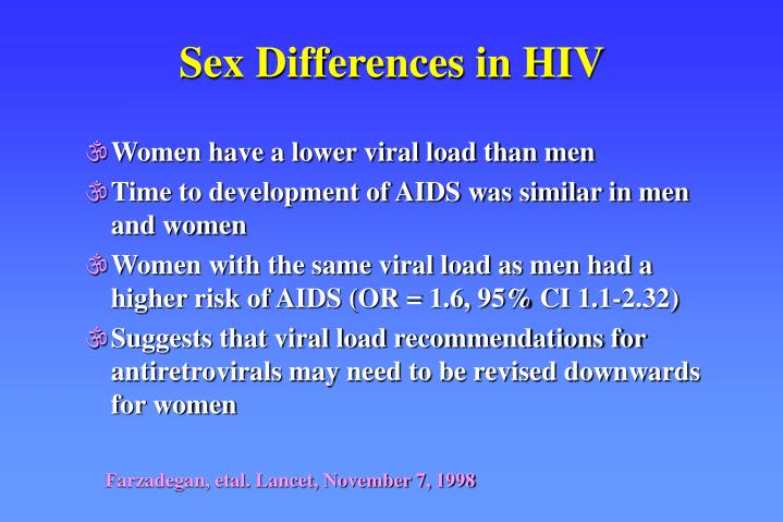 Sex Differences in HIV