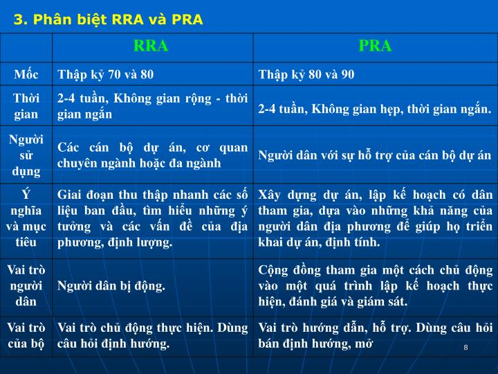 3. Phân biệt RRA và PRA