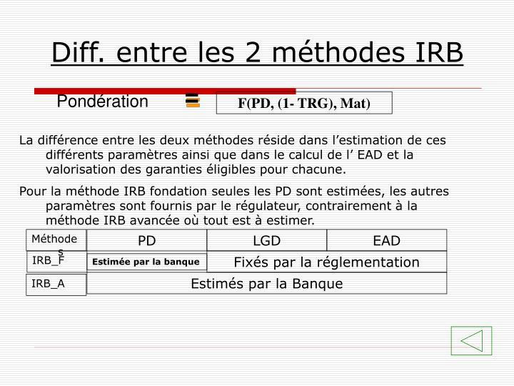 Diff. entre les 2 méthodes IRB