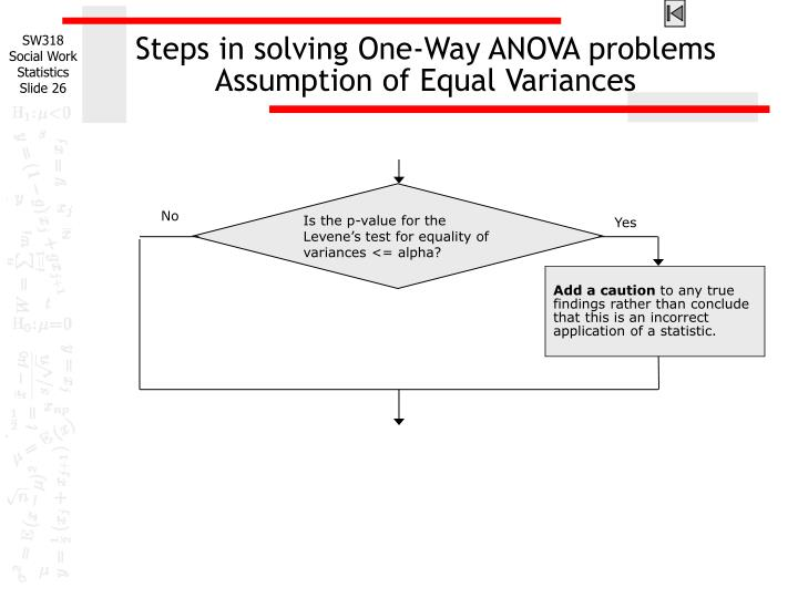 Steps in solving One-Way ANOVA problems