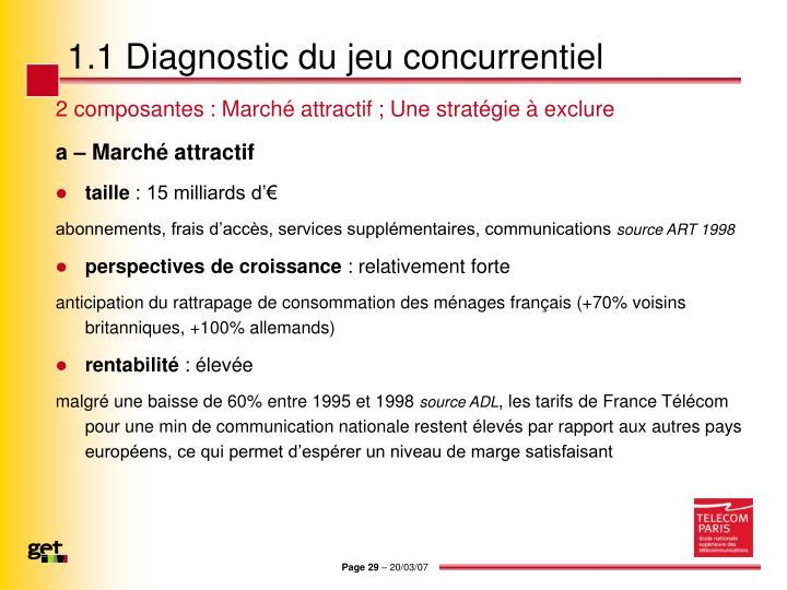 1.1 Diagnostic du jeu concurrentiel