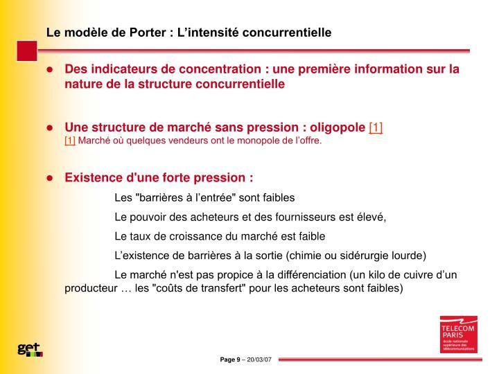 Le modèle de Porter : L'intensité concurrentielle