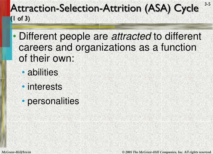 Attraction-Selection-Attrition (ASA) Cycle